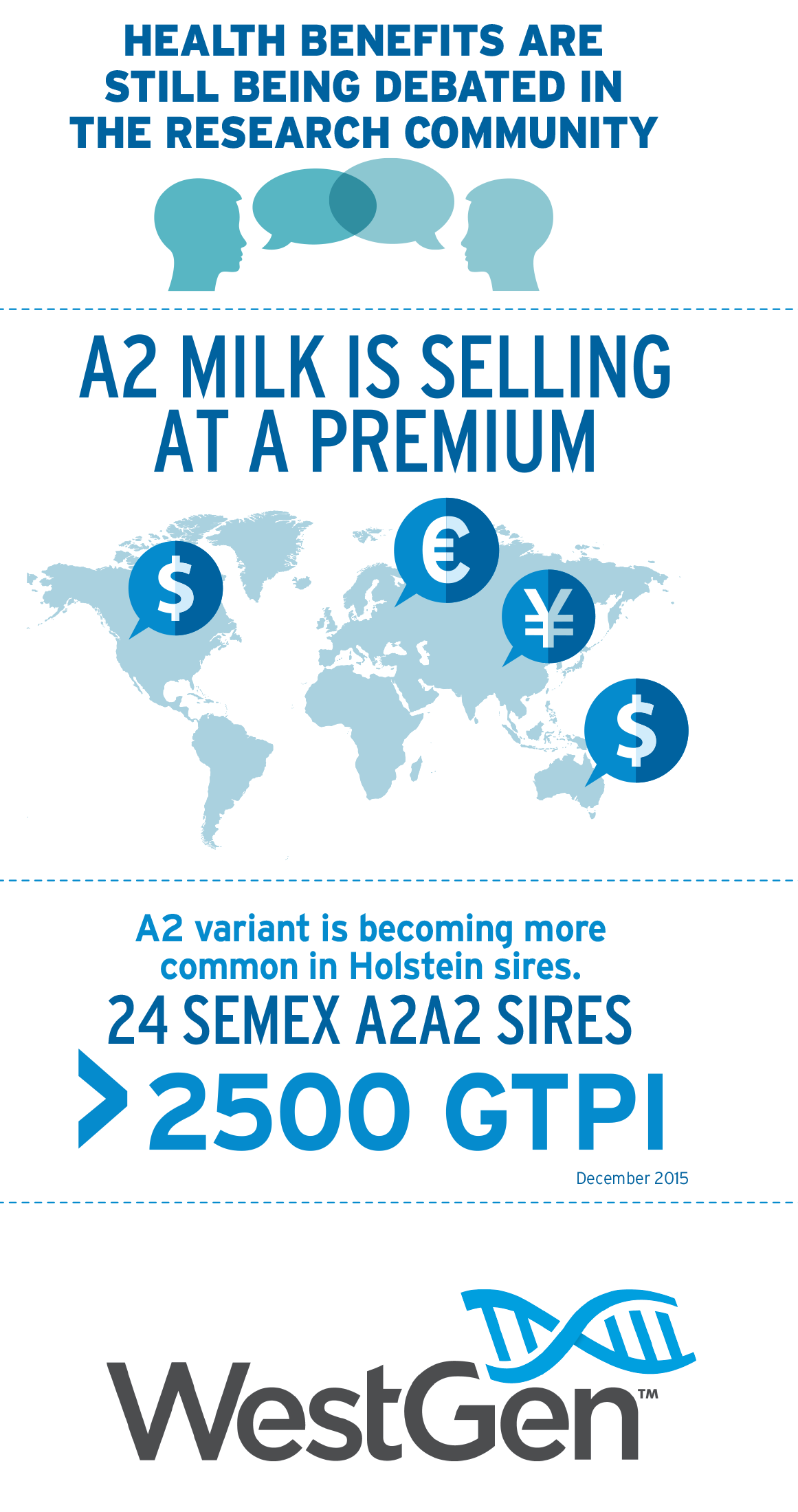 A2A2-infographic2